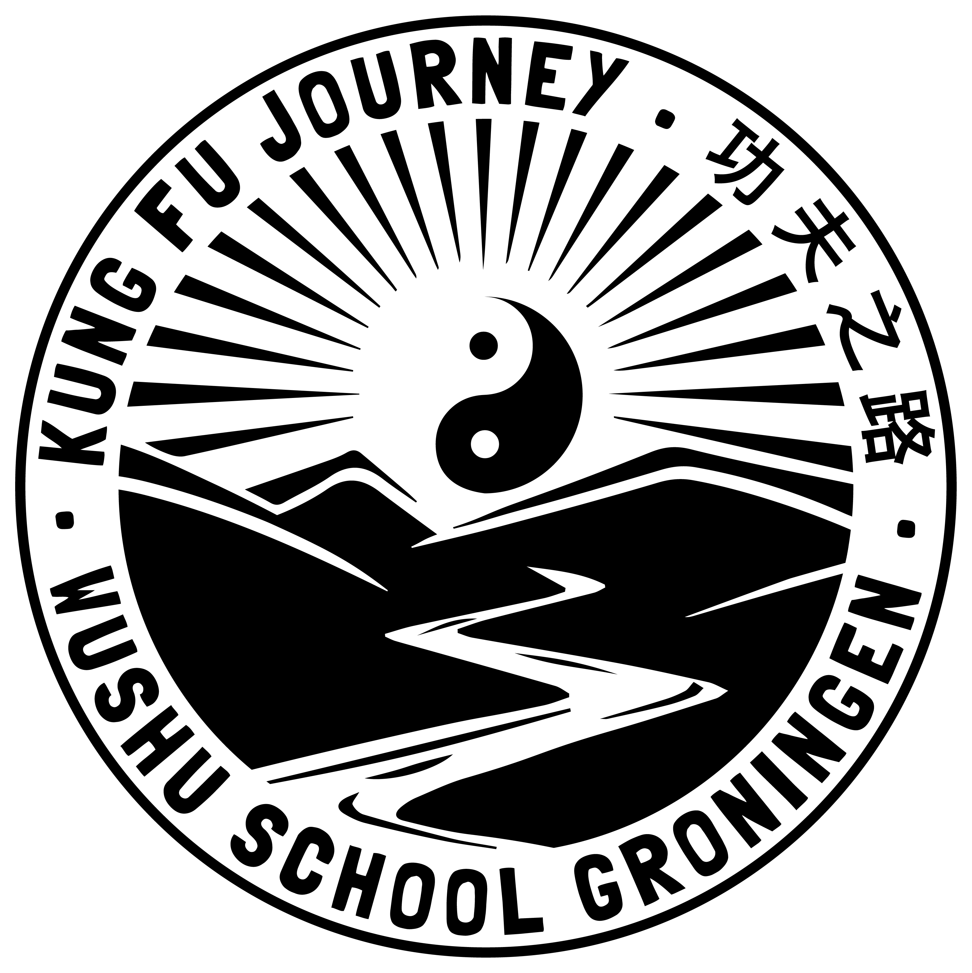 Kung Fu Journey